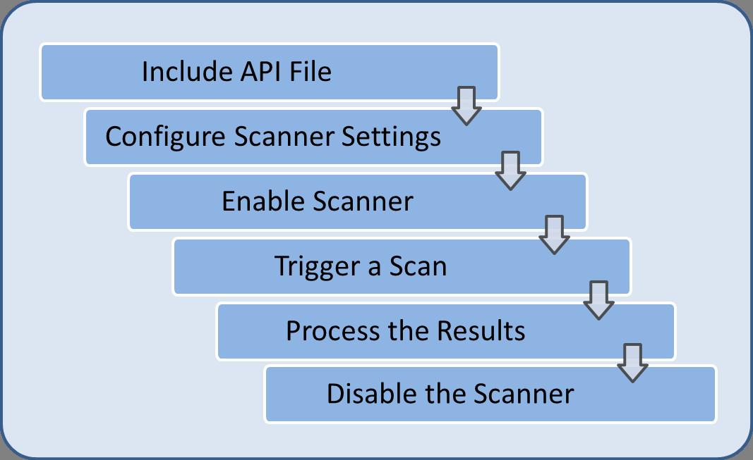 Barcode API Tutorial - Zebra Technologies TechDocs