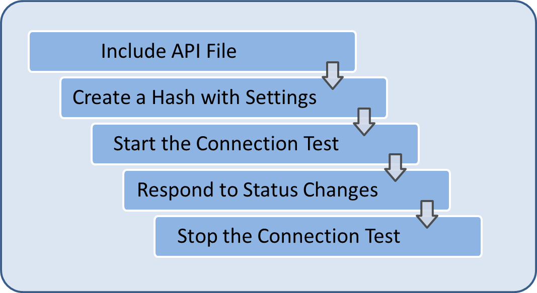 Network API Tutorial - Zebra Technologies TechDocs
